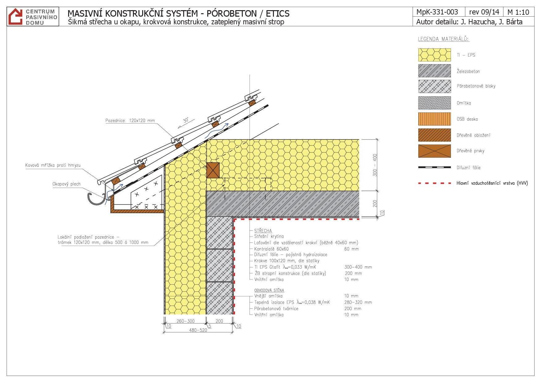 Konstrukční detaily pro pasivní a nulové domy pdf